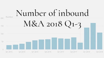TheNonExec Number of Inbound M&A Qs 1-3 2018